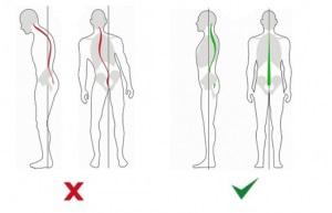 postura correta incorreta 8